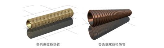 优化换热管内、外壁结构
