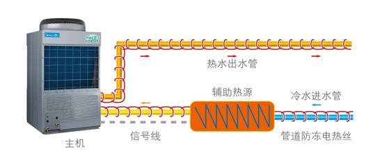 循环式RSJ-100/M-532V
