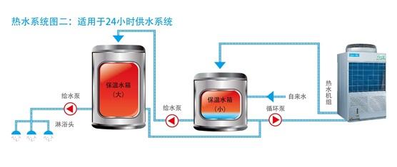循环式RSJ-100/M-310